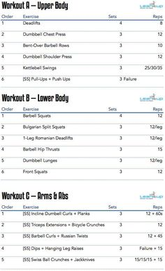 3 Week Diet Loss Weight - Use this one simple trick to build muscle quick cool Upgrade Your Body Attack 2016 With The Muscle Massacre Workout Program - 3 Week Diet Loss Weight Slim Waist Workout, Belly Fat Workout, Workout Programs For Men, Training Programs, Workout Plan For Men, 3 Month Workout Plan, Gym Programs, Lifting Programs, Fitness Programs