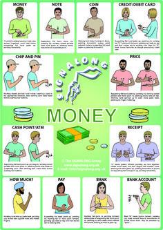 Money Signs Poster - BSL (British Sign Language)