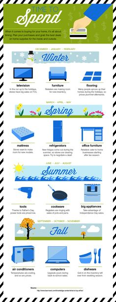 Time To Spend Infographic by Korinne Ghafari at Coroflot.com