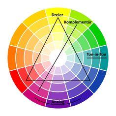 """Farben harmonisch miteinander zu kombinieren ist einfacher, als du denkst: Nutze einfach die """"magische Formel"""":"""