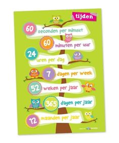 Educatieve poster, tijden School Info, I School, Primary School, Classroom Organisation, Math Classroom, Maths, Learn Dutch, Montessori Math, School Posters