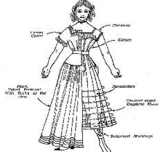 Women's Costume guidelines from dickensfair.com This is a useful breakdown of poor vs middle class Victorian clothing.    Working class - petticoat, skirt & shirt or dress, apron, hat Middle + Up - Hoop skirt, corset, dress or skirt & shirt & jacket, hat everyone - high neckline by day, always make the clothing fit the undergarment, cloth hats inside