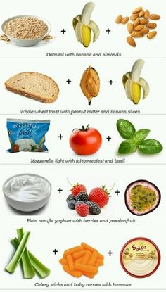 Chart of combinations of healthy complex carbs with lean protein for lunches and snacks.–this looks great for the college life! Chart of combinations of healthy complex carbs with lean protein… Healthy Habits, Get Healthy, Healthy Tips, Healthy Snacks, Healthy Recipes, Quick Snacks, Eating Healthy, Yummy Snacks, Yummy Food