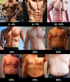Men's body-fat-percentage, write down the most attractive for you.