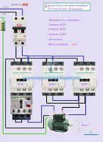 Esquemas eléctricos: Esquema eléctrico motor monofasico inversion de g...