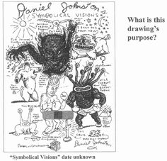 Symbolic Visions - What is this drawing's purpose. Daniel Johnston, Symbols, Drawings, Books, Painting, Art, Art Background, Libros, Book