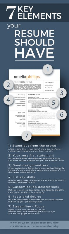 7 KEY Elements your RESUME SHOULD HAVE