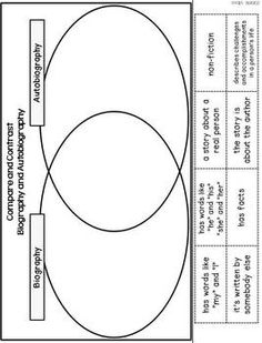 This Graphic Organizer Is Great For Younger Students Writing