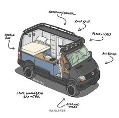 Check out these gorgeous Camper van conversions to inspire your next adventure *** Whether you love hiking, camping, tracking, fishing or staying home or in the garden, will find a lot of useful gardgets for your enjoyable activities *** Fiat Doblo Camper, Truck Camper, Mercedes Sprinter Camper, Mercedes Camper Van, Offroad Camper, Peugeot Expert, Ducato Camper, Kangoo Camper, Auto Camping