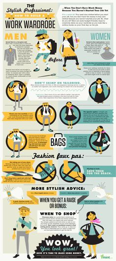 Not yet earning? How to build a work wardrobe when you're in between jobs.