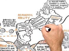 Watch Ken Robinson: Changing Education Paradigms video