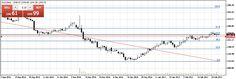 #TechnicalAnalysis #EURGBP #GOLD #Trade #Forex @allfxbrokers  #STO_Trading
