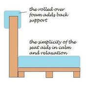 How to Build a Meditation Chair   eHow