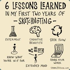 In this podcast episode I share the six biggest lessons in learned in my first two years of sketchnoting.