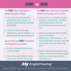 Forum | ________ Learn English | Fluent LandEVERY vs EACH | Fluent Land