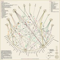 PIOMBO ITALIANO A BASSA DENSITÀ - La Lettura #150 on Behance