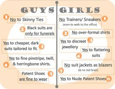 Working wardrobe - office rules for the girls & boys?