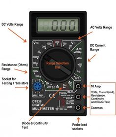 A range selector dial is used to select the function (volts, amps, resistance) and range. Note the symbols used for AC and DC. See graphic further down this article for an explanation. Basic Electrical Wiring, Electrical Circuit Diagram, Electrical Projects, Electrical Installation, Electronic Circuit Projects, Electronic Engineering, Electrical Engineering, Engineering Tools, Diy Electronics