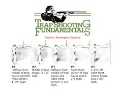 Trap Shooting tips. I really need to learn to remember these. and fast.