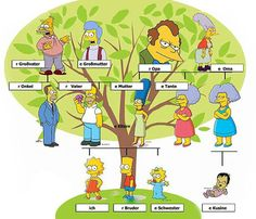Timeline Photos - Ich liebe Deutsch Simpsons Family Tree