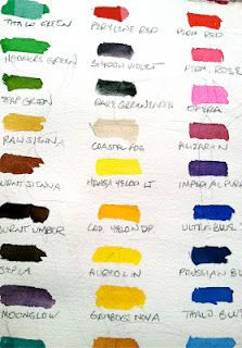 Knowing your Paint Colors. Using the ASTM system to figure out what color you're really using.