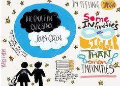 The Fault In Our Stars ❤ - tfios - john green - hazel and gus