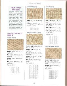 Knitting stitches: basket weave, seeded ribbing, stansfield 12, seeded ribbing check, & double basket weave.