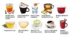 10 horkých nápojů pro posílení imunity, které bojují proti chřipce a nachlazení Green Tea Bags, Flu Remedies, Natural Remedies, Hibiscus Tea, Raw Cacao, Lemon Water, Turmeric, Matcha, Latte