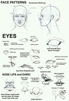 face patterns