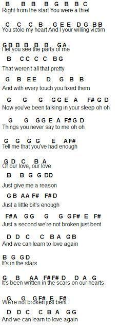flirting memes gone wrong song chords piano music