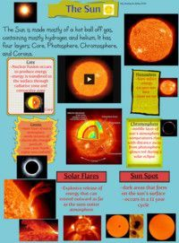 Transport and Energy Conversion in the Heliosphere: Lectures Given at the CNRS Summer School on Solar Astrophysics Oleron France 29 May 1998 25