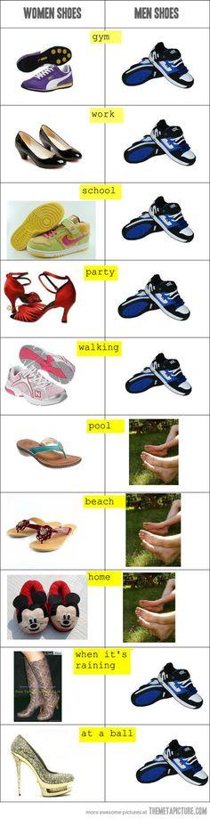 Women vs. men shoes