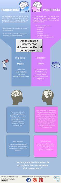 Diferencias entre la Psicología y la Psiquiatría #PSICOLOGÍA #INFOGRAFÍA