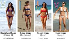 Discover the specific diet and exercise type for each female body shape: Hourglass, Ruler, Spoon and Cone body re-shaping and increased fat loss from the problem-areas (with celebrities' pictures)