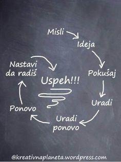 kako_uspeti