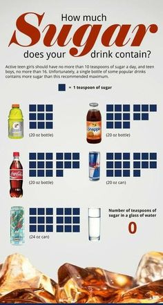 Do you know how much sugar is in that sip? How Much Sugar Does Your Drink Contain Infographic Healthy Tips, Healthy Choices, How To Stay Healthy, Healthy Recipes, Healthy Weight, Delicious Recipes, Easy Recipes, Diet Recipes, Health And Nutrition