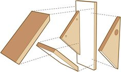 Diy Nesting Box Plans