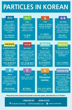 Korean Language Infographics – Page 8 – Learn Basic Korean Vocabulary & Phrases with Dom & Hyo Learn Basic Korean, How To Speak Korean, Korean Verbs, Korean Phrases, Korean Slang, Korean Words Learning, Korean Language Learning, Spanish Language, Italian Language