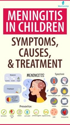 Children's Medicine, Posture Correction, Personal Hygiene, Physical Activities, Things To Know, Fertility, Pregnancy, Muscle