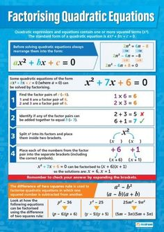 Factorising Quadratic Equations Poster