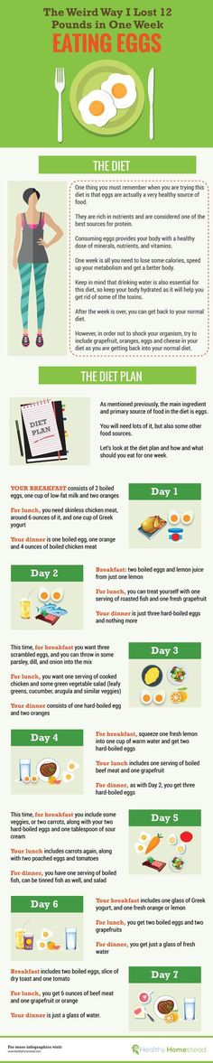 Great tips to lose weight and achieve your goals http://sparkindl.info/WeightLossTips