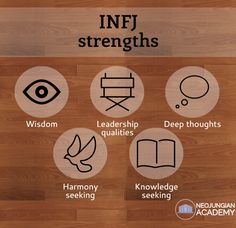 As an INFJ, your journey is primarily an existential journey. Your goal is to understand existence and your role in this strange world. You seek this understanding by introspection and abstraction. You practice detachment and