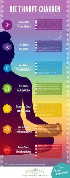 The chakras at a glance: seven in one go - These are the seven chakras at a glance – tips and yoga for each chakra Estás en el lugar correct - Yoga Kundalini, Chakra Meditation, Chakra Yoga, Bikram Yoga, Iyengar Yoga, Ashtanga Yoga, Yin Yoga, Vinyasa Yoga, Yoga Inspiration