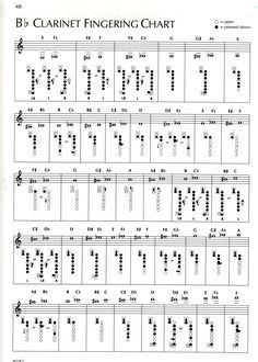 Clarinet Finger Chart For Beginners 5th Grade Band And Choir Free Sheet Music