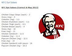 KFC Values :)