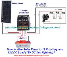 b1e772e760425cdfa9ae1e031329ebf3 solar energy solar power connecting led strip to 12 volt car battery power supply wiring wiring dc lights at n-0.co