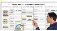 lean whiteboard examples - Google Search