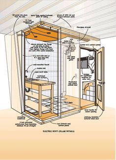 """See our web site for additional information on """"greenhouse plans homemade"""". It is actually an outstanding area to learn more. Root Cellar Plans, Build A Greenhouse, Greenhouse Ideas, Greenhouse Wedding, Bunk Bed Designs, Construction, Diy Home Improvement, Plan Design, Wine Cellar"""