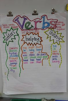 Verbs Anchor Chart