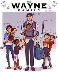 Wayne Family, Bat Family, Batman Comic Art, Batman Robin, Marvel Vs, Marvel Dc Comics, Seshomaru Y Rin, Batman Universe, Dc Universe
